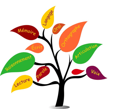 Logo De Rubeis Séverine