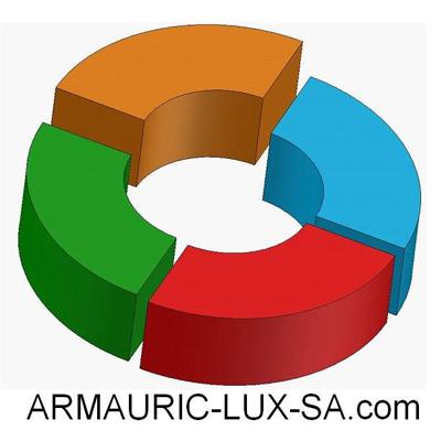 Armauric-Lux SA