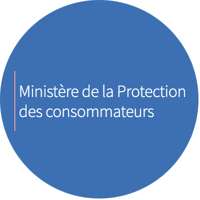 Ministère de la Protection des Consommateurs