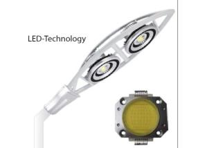 Led - Technology